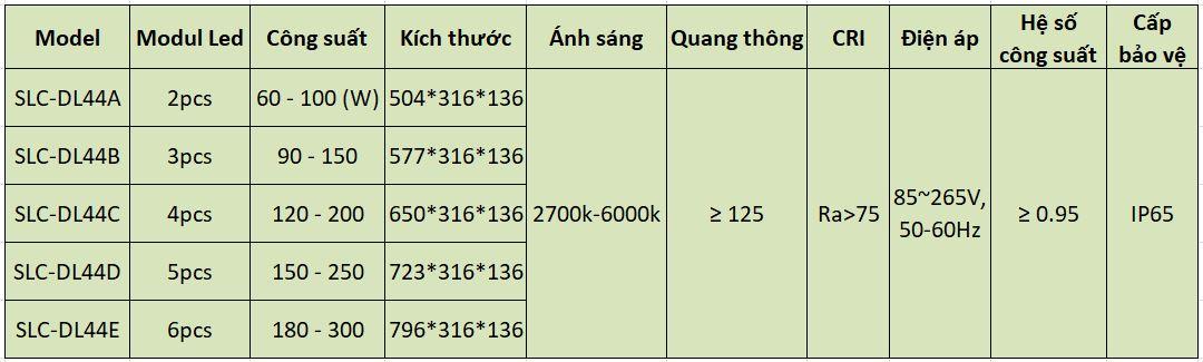 Thông số kỹ thuật đèn Led SLC-DL44
